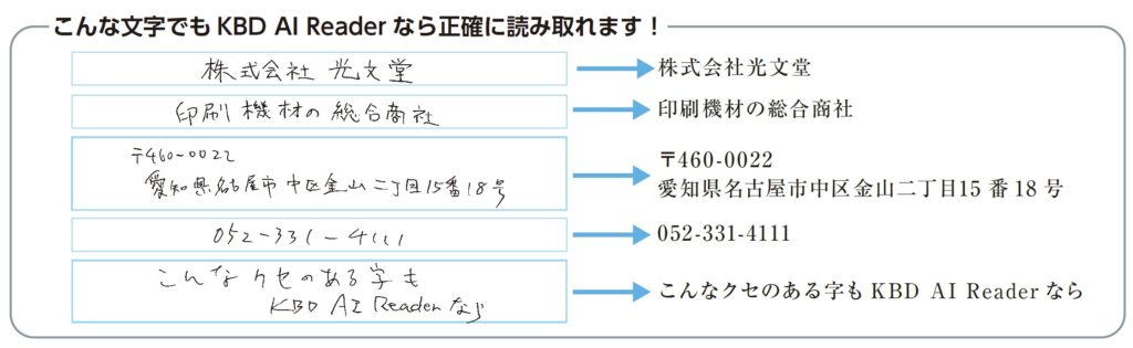 JP2021印刷DX展_KBD AI Reader